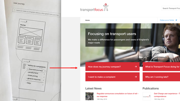 user expereince design transport focus