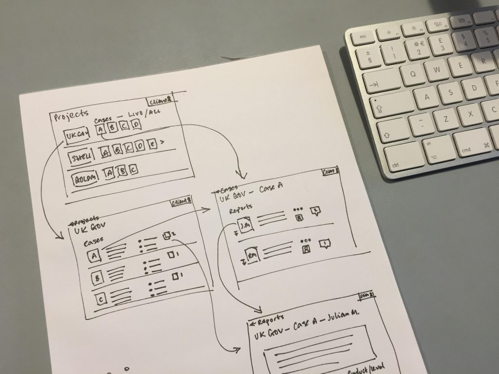 A loose wireframe of a website is sketched out on paper as part of a project brief
