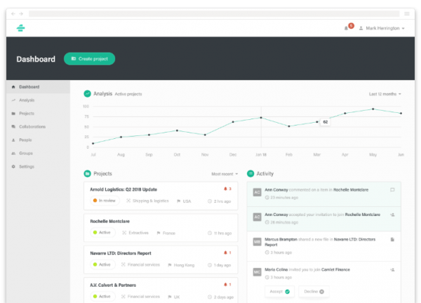 An example document portal stats dashboard