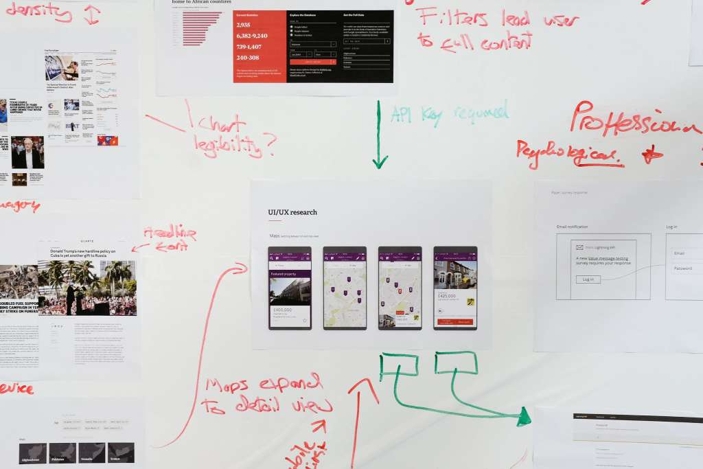 A whiteboard with a UX brainstorm on it as part of design thinking