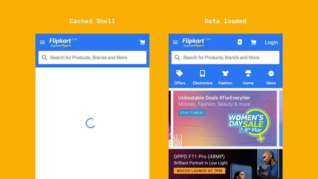 Screenshot of the app-shell model in use on Flipkart