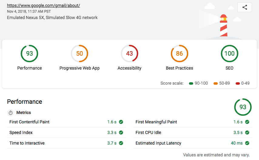 Google Lighthouse performance report example