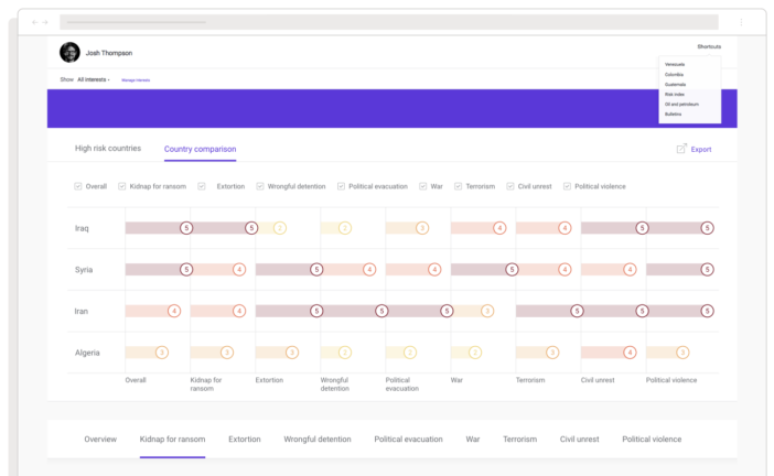 Example of the user interface and UX design of a business intelligence application
