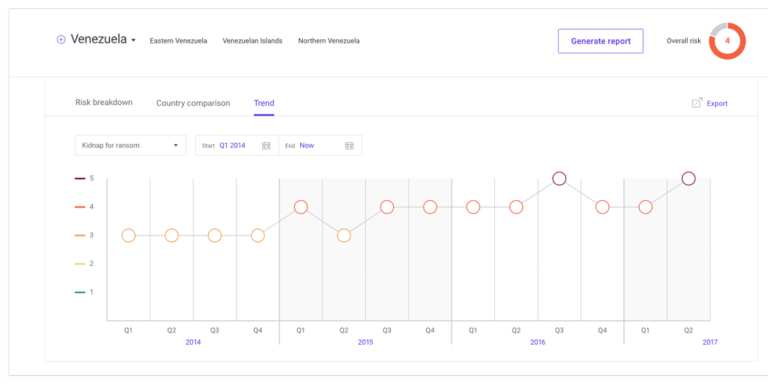 An example stats dashboard showing the UX design of a business intelligence application